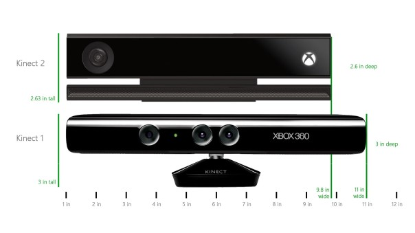 Xbox One Kinect VS Xbox 360 Kinect, Which Better
